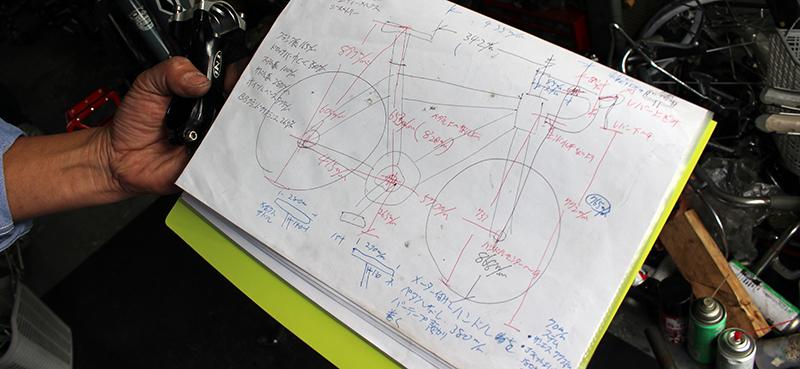 まちの自転車店[リコ]三国店 お得意様データ