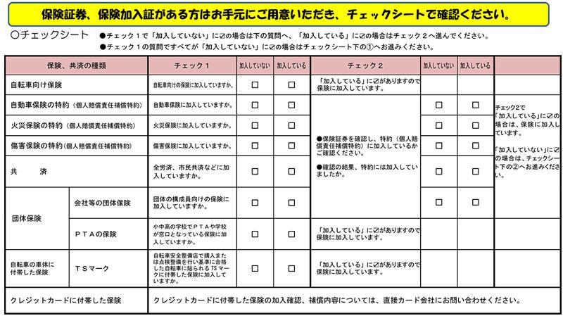 自転車保険チェック表